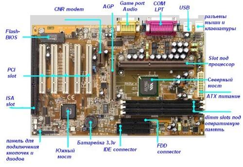 Ремонт блока питания компьютера своими руками фото 137